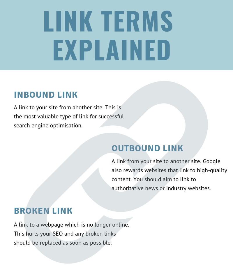 link1 - What is link building in SEO?